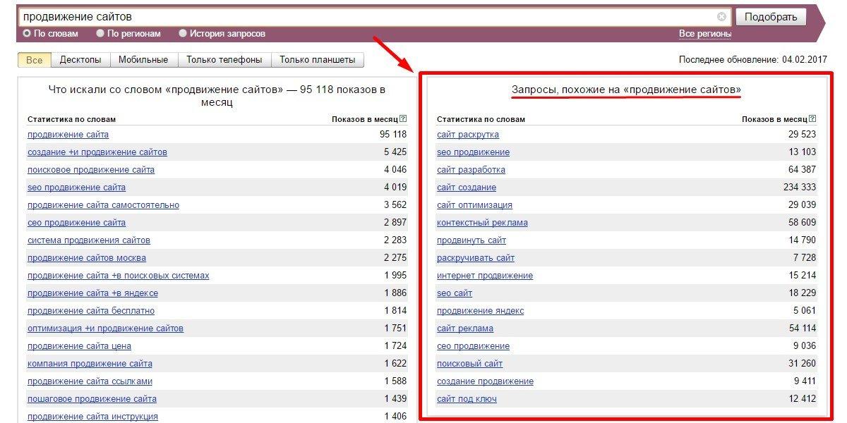 Продвижение слова на сайтах мск медстрах страховая компания официальный сайт